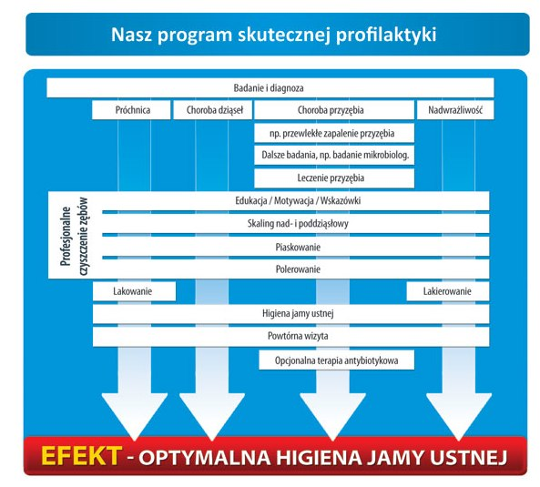 ExcelDent-profilaktyka2a